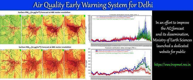 Air Quality Early Warning System for Delhi